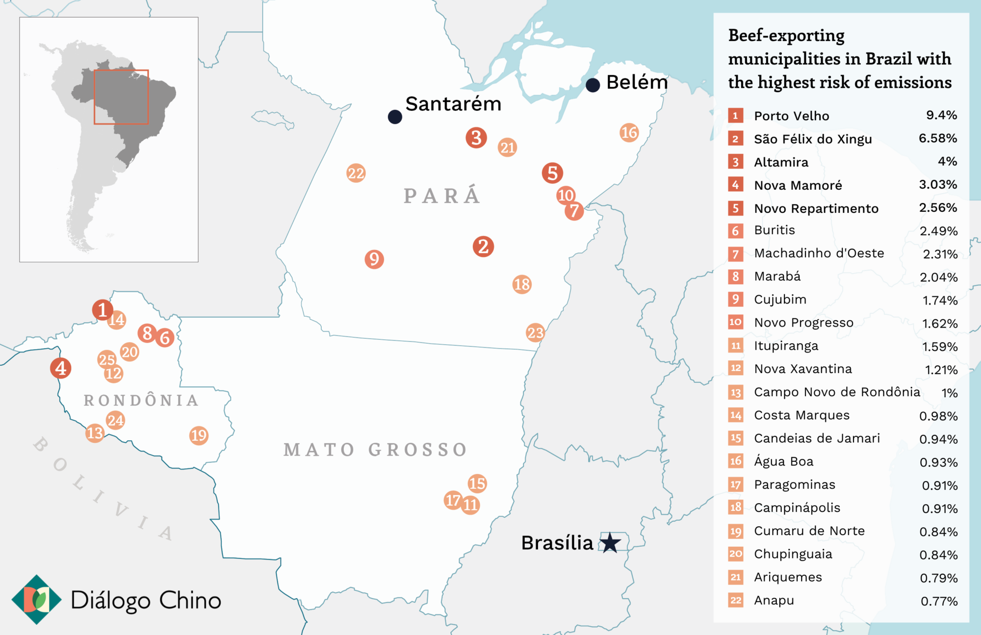 beef exporting cities in brazil with highest emissions risk