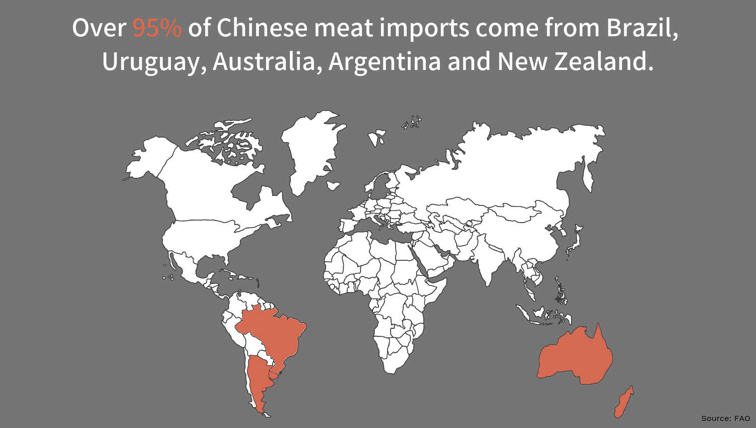 meat imports to china